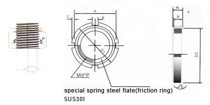 proimages/product/02Lock_Nuts/02-01Prvailing_Toqure_Bearing_Nuts.jpg